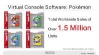 Pokemon Virtual Console sales